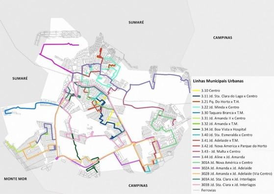 Plano Diretor Mobilidade Urbana Valores Itapevi - Plano de Mobilidade Urbana Estratégica